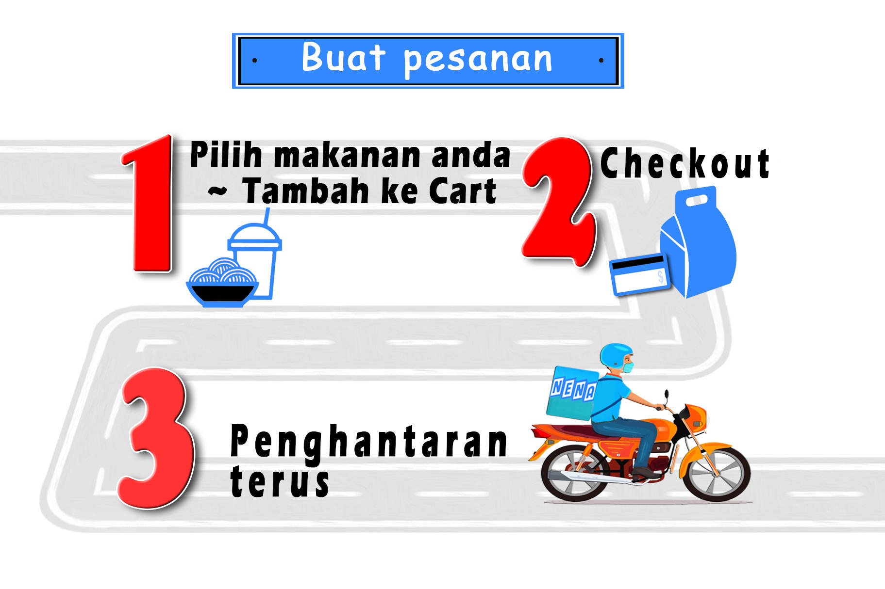 nena food delivery order